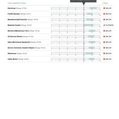 Example of Criteria Score Report for the WMTA