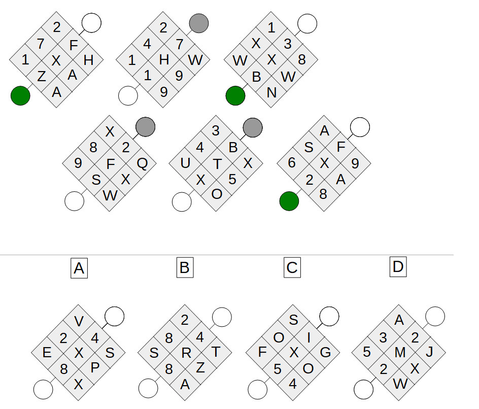 Sample cut-e scales cls question with answer and explanation