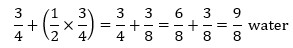 Sample SHL Numerical Reasoning Question with Fraction